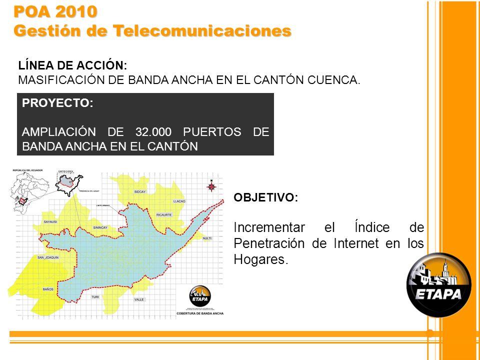 OBJETIVO: Incrementar el Índice de Penetración de Internet en los Hogares. PROYECTO: AMPLIACIÓN DE 32.000 PUERTOS DE BANDA ANCHA EN EL CANTÓN POA 2010