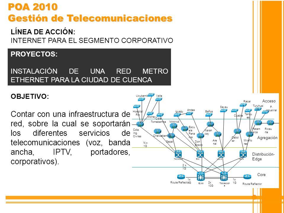 OBJETIVO: Contar con una infraestructura de red, sobre la cual se soportarán los diferentes servicios de telecomunicaciones (voz, banda ancha, IPTV, p