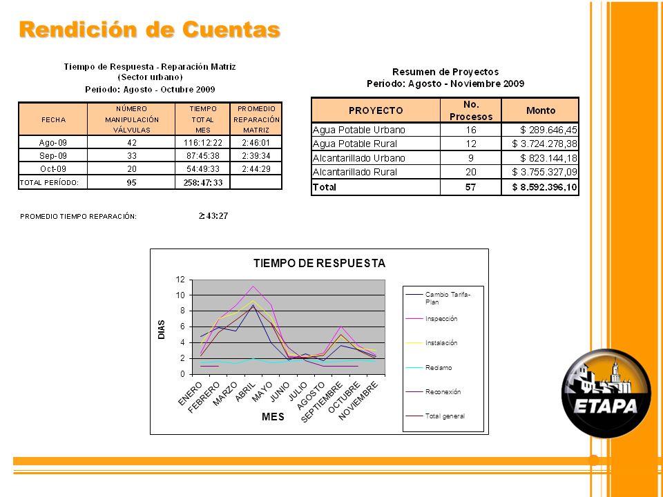 OBJETIVO: Optimizar la infraestructura de servicios de telecomunicaciones en Cuenca.