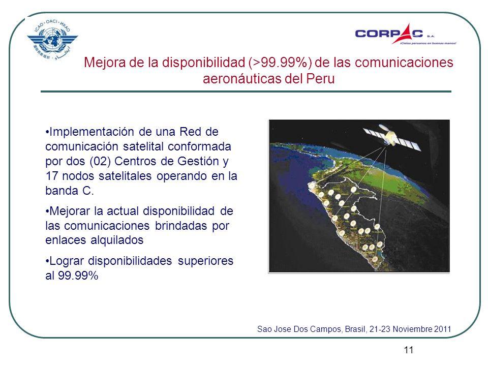 11 Implementación de una Red de comunicación satelital conformada por dos (02) Centros de Gestión y 17 nodos satelitales operando en la banda C. Mejor