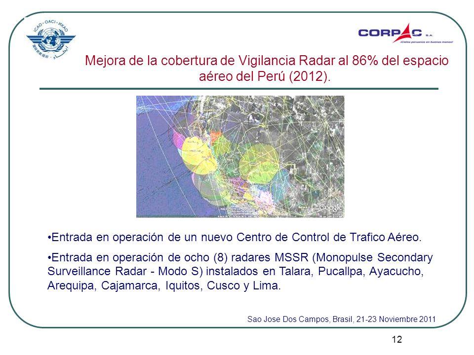 12 Mejora de la cobertura de Vigilancia Radar al 86% del espacio aéreo del Perú (2012). Entrada en operación de un nuevo Centro de Control de Trafico