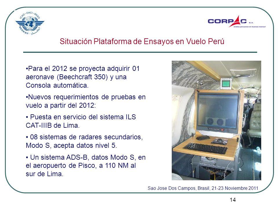14 Situación Plataforma de Ensayos en Vuelo Perú Para el 2012 se proyecta adquirir 01 aeronave (Beechcraft 350) y una Consola automática. Nuevos reque