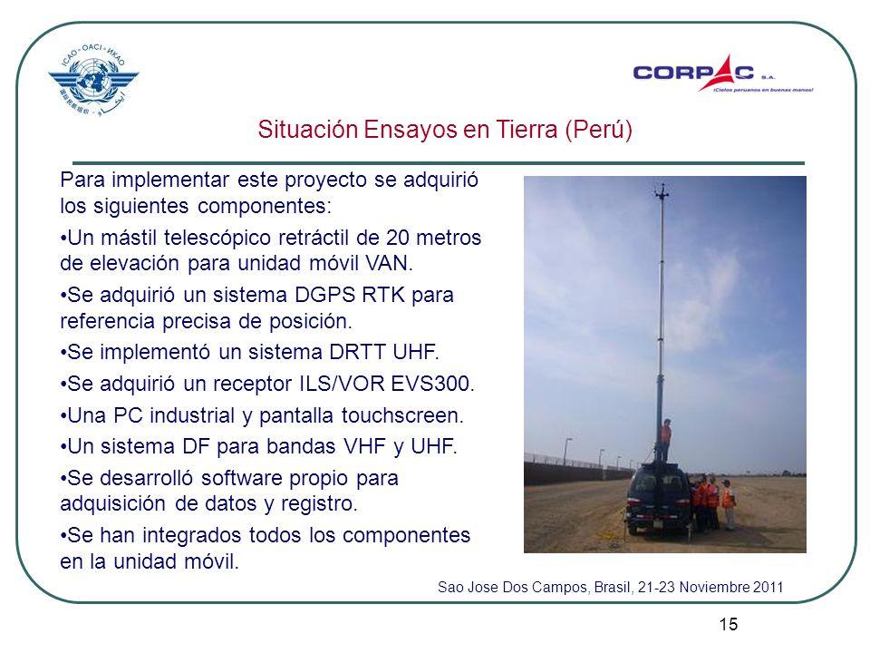 15 Situación Ensayos en Tierra (Perú) Para implementar este proyecto se adquirió los siguientes componentes: Un mástil telescópico retráctil de 20 met