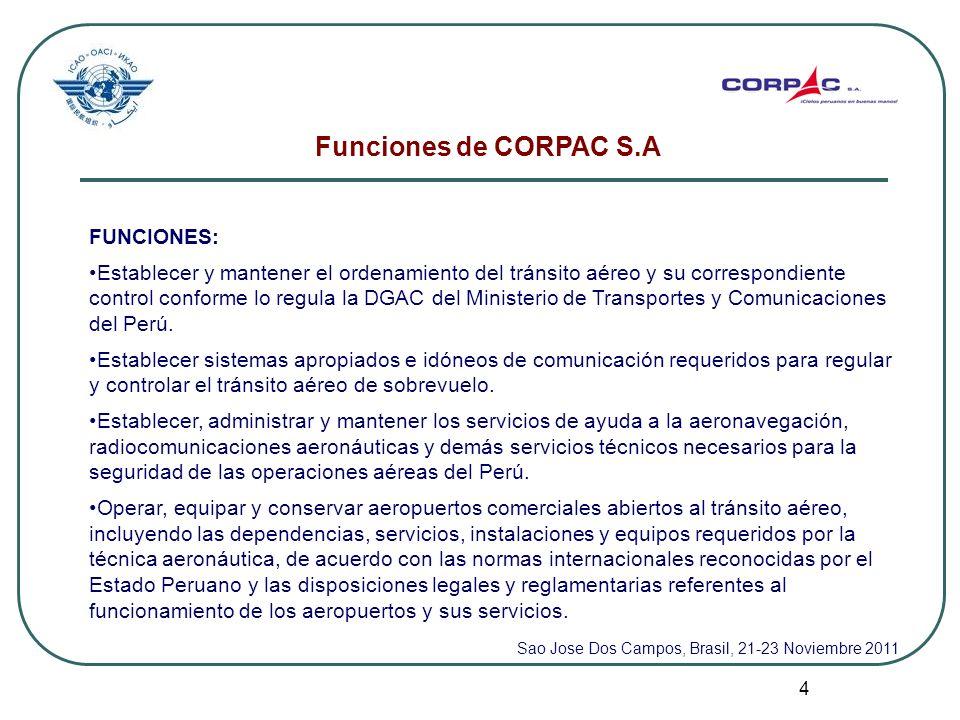 4 Funciones de CORPAC S.A FUNCIONES: Establecer y mantener el ordenamiento del tránsito aéreo y su correspondiente control conforme lo regula la DGAC