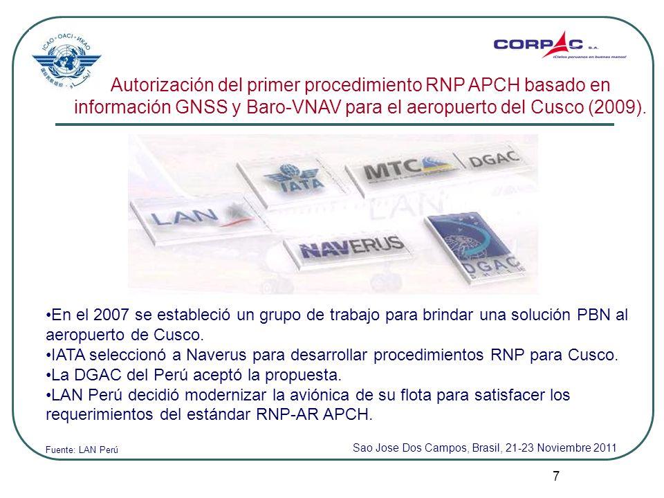 7 Autorización del primer procedimiento RNP APCH basado en información GNSS y Baro-VNAV para el aeropuerto del Cusco (2009). En el 2007 se estableció