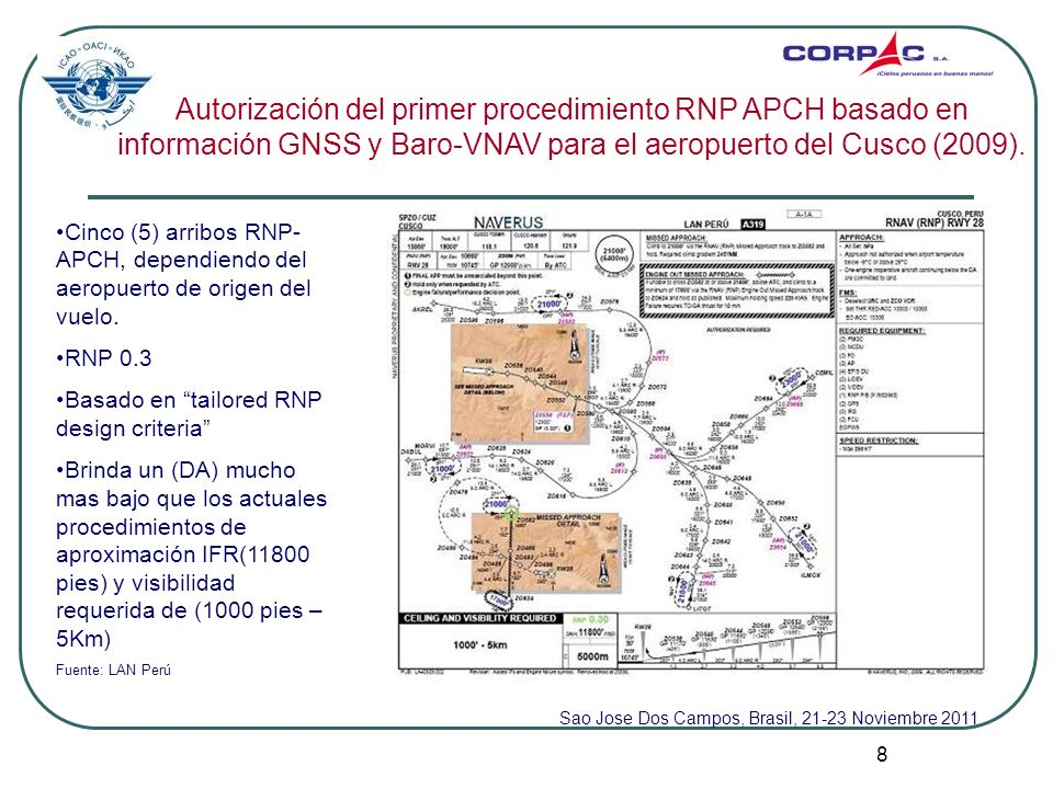 8 Cinco (5) arribos RNP- APCH, dependiendo del aeropuerto de origen del vuelo. RNP 0.3 Basado en tailored RNP design criteria Brinda un (DA) mucho mas
