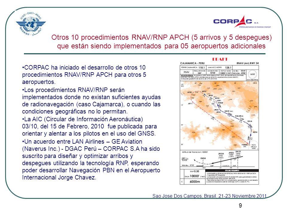 9 Otros 10 procedimientos RNAV/RNP APCH (5 arrivos y 5 despegues) que están siendo implementados para 05 aeropuertos adicionales CORPAC ha iniciado el