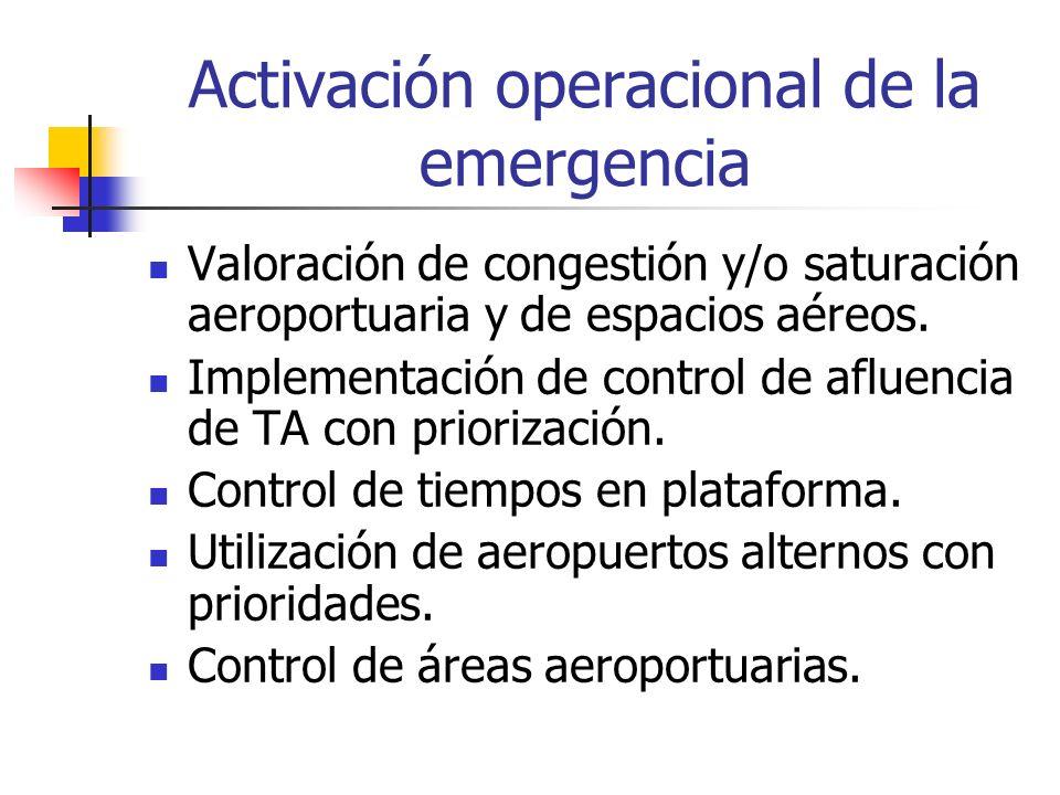 Activación operacional de la emergencia Valoración de congestión y/o saturación aeroportuaria y de espacios aéreos. Implementación de control de aflue