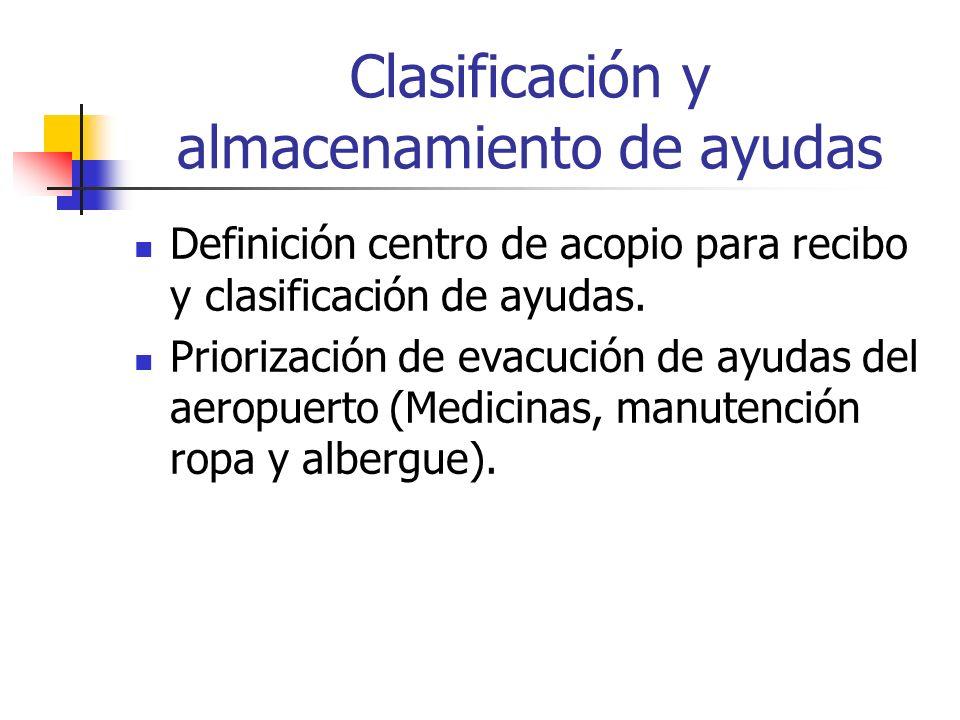 Clasificación y almacenamiento de ayudas Definición centro de acopio para recibo y clasificación de ayudas. Priorización de evacución de ayudas del ae