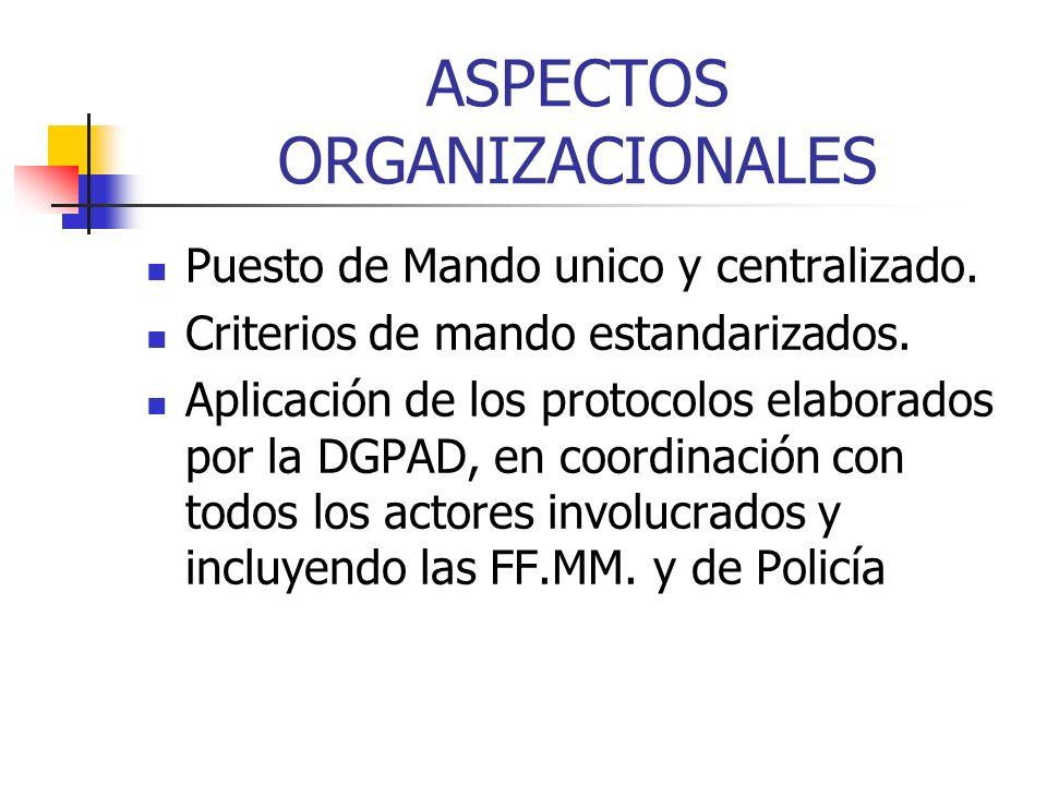 ASPECTOS ORGANIZACIONALES Puesto de Mando unico y centralizado. Criterios de mando estandarizados. Aplicación de los protocolos elaborados por la DGPA