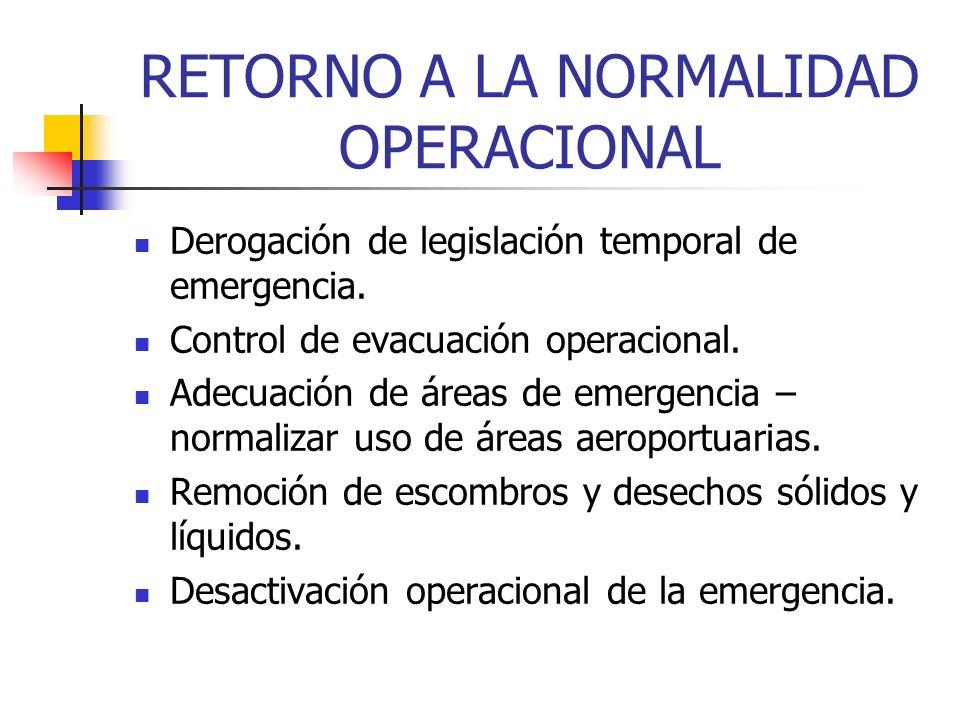 RETORNO A LA NORMALIDAD OPERACIONAL Derogación de legislación temporal de emergencia. Control de evacuación operacional. Adecuación de áreas de emerge