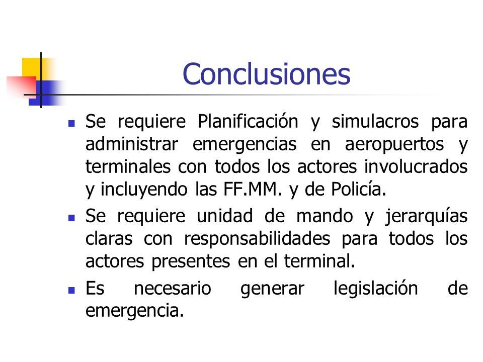 Conclusiones Se requiere Planificación y simulacros para administrar emergencias en aeropuertos y terminales con todos los actores involucrados y incl