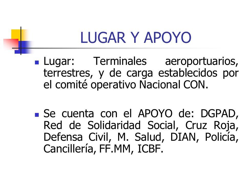 LUGAR Y APOYO Lugar: Terminales aeroportuarios, terrestres, y de carga establecidos por el comité operativo Nacional CON. Se cuenta con el APOYO de: D