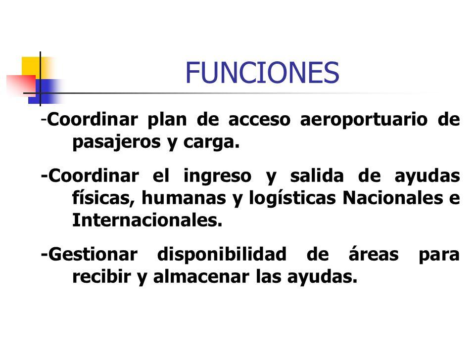 FUNCIONES -Coordinar plan de acceso aeroportuario de pasajeros y carga. -Coordinar el ingreso y salida de ayudas físicas, humanas y logísticas Naciona