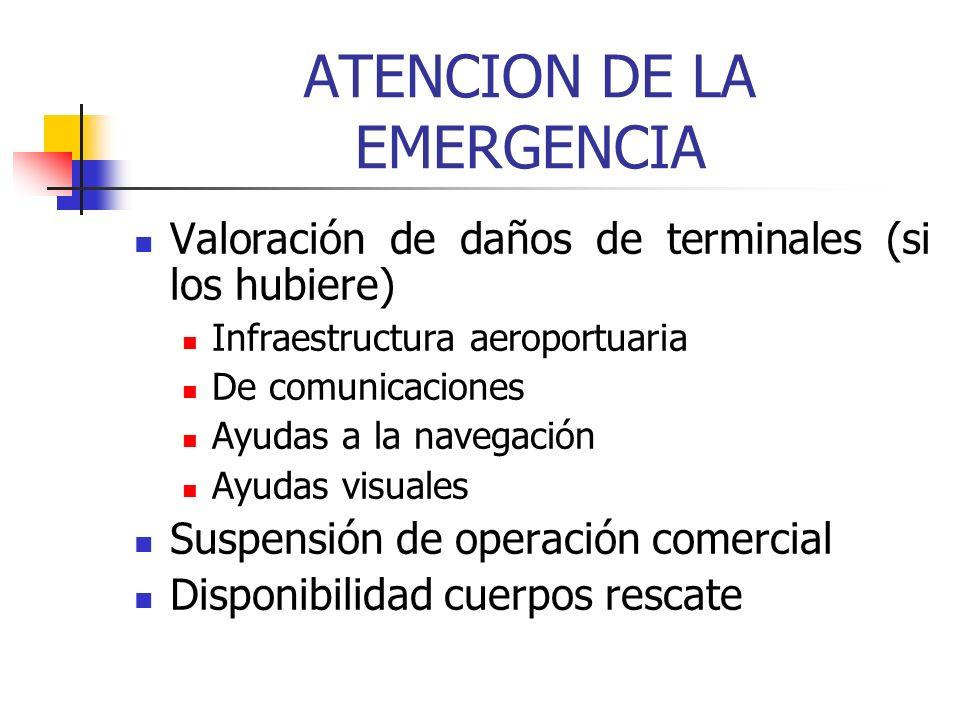 ATENCION DE LA EMERGENCIA Valoración de daños de terminales (si los hubiere) Infraestructura aeroportuaria De comunicaciones Ayudas a la navegación Ay