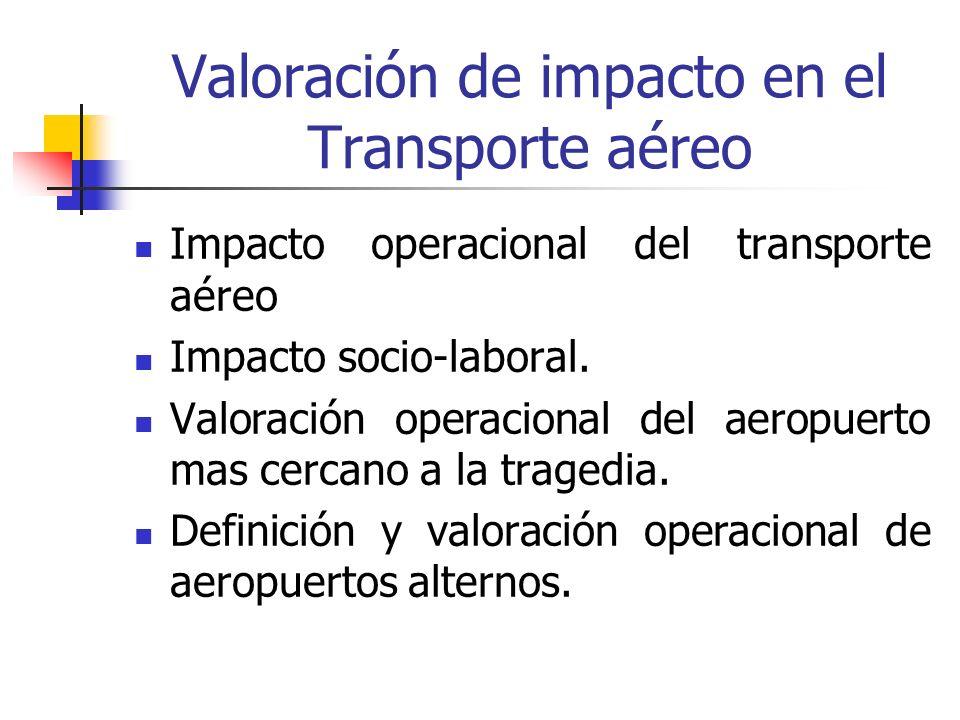 Valoración de impacto en el Transporte aéreo Impacto operacional del transporte aéreo Impacto socio-laboral. Valoración operacional del aeropuerto mas