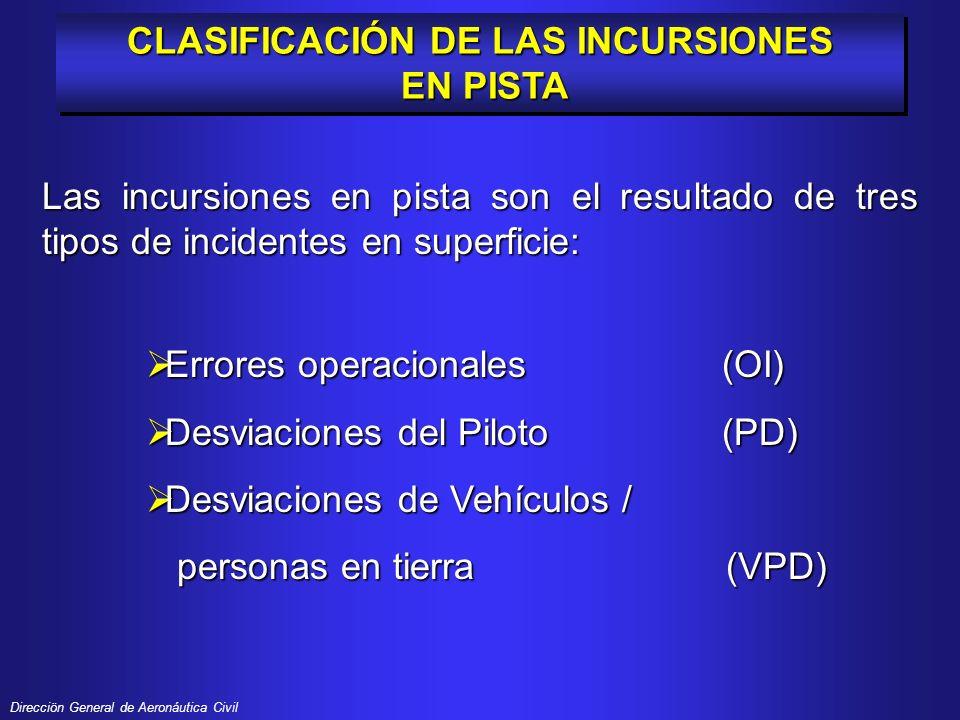 Direcciön General de Aeronáutica Civil CLASIFICACIÓN DE LAS INCURSIONES EN PISTA