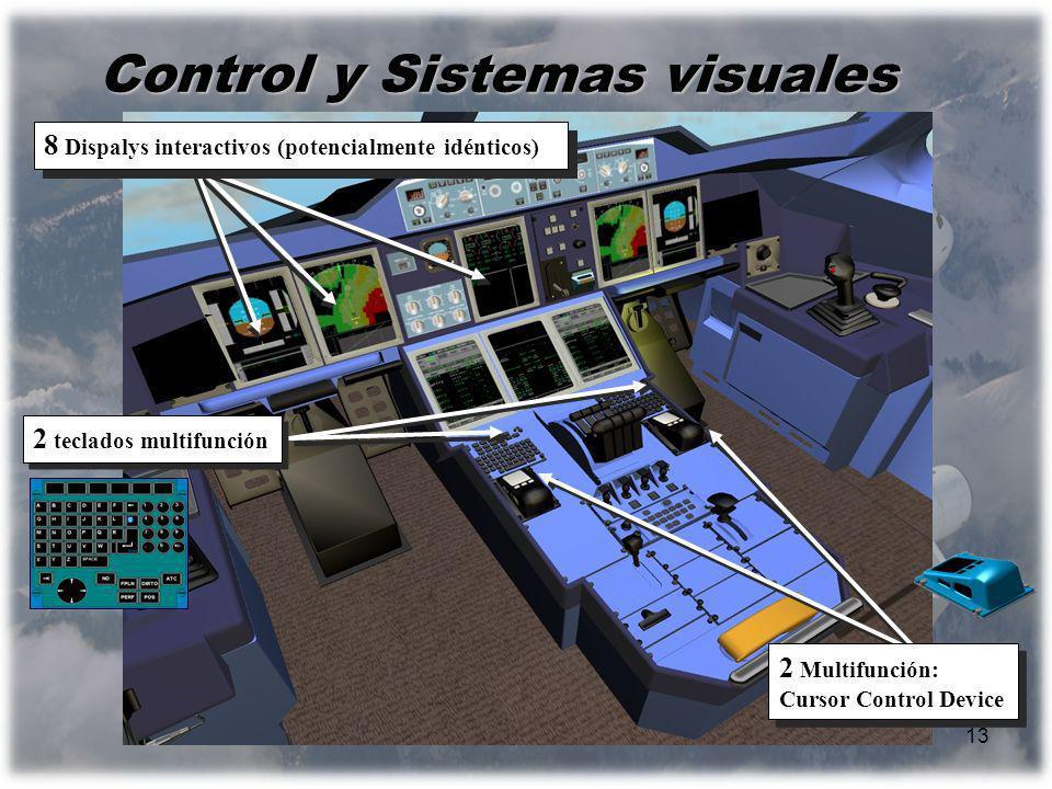 13 2 teclados multifunción 8 Dispalys interactivos (potencialmente idénticos) Control y Sistemas visuales 2 Multifunción: Cursor Control Device 2 Mult