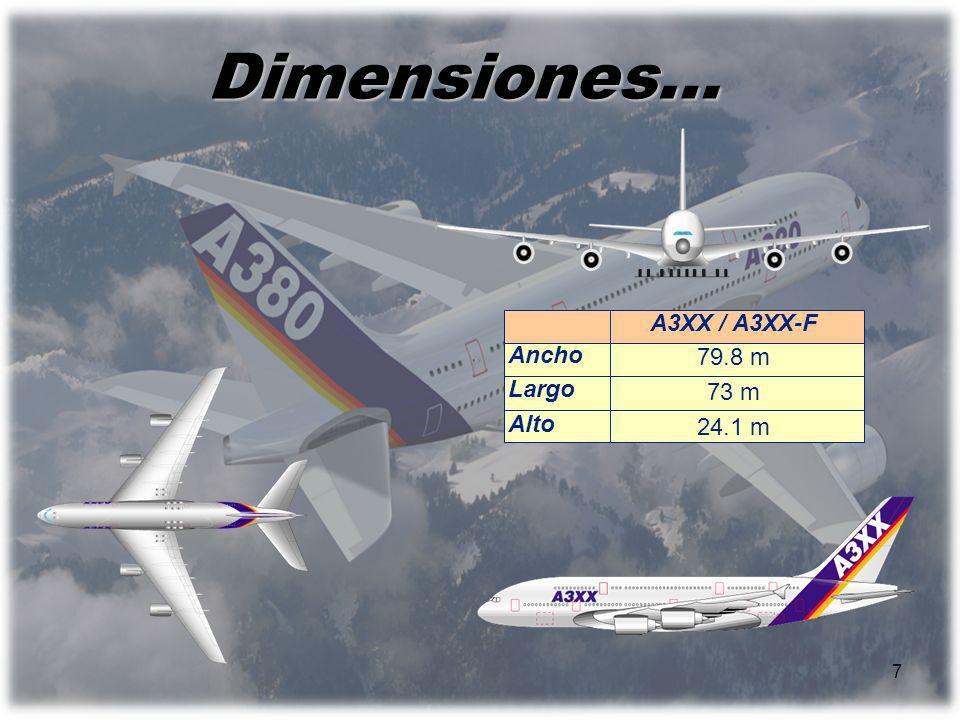 7 A3XX / A3XX-F 79.8 m 73 m 24.1 m Ancho Largo Alto Dimensiones…