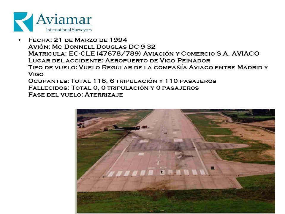 Fecha: 21 de Marzo de 1994 Avión: Mc Donnell Douglas DC-9-32 Matricula: EC-CLE (47678/789) Aviación y Comercio S.A. AVIACO Lugar del accidente: Aeropu