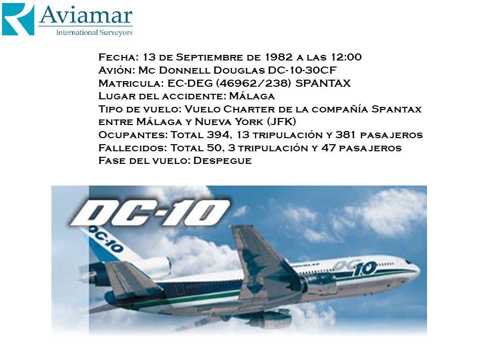 Fecha: 13 de Septiembre de 1982 a las 12:00 Avión: Mc Donnell Douglas DC-10-30CF Matricula: EC-DEG (46962/238) SPANTAX Lugar del accidente: Málaga Tip