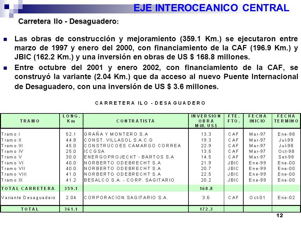 12 Las obras de construcción y mejoramiento (359.1 Km.) se ejecutaron entre marzo de 1997 y enero del 2000, con financiamiento de la CAF (196.9 Km.) y JBIC (162.2 Km.) y una inversión en obras de US $ 168.8 millones.