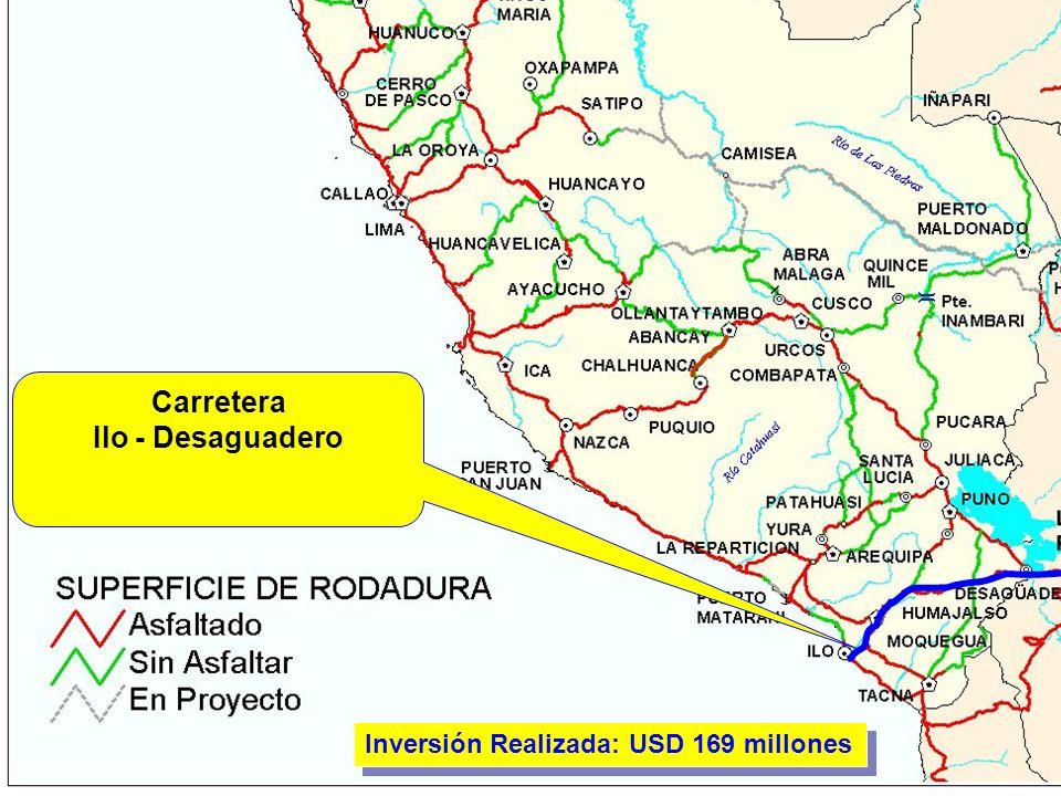 13 Eje Interoceánico Carretera Ilo - Desaguadero Inversión Realizada: USD 169 millones