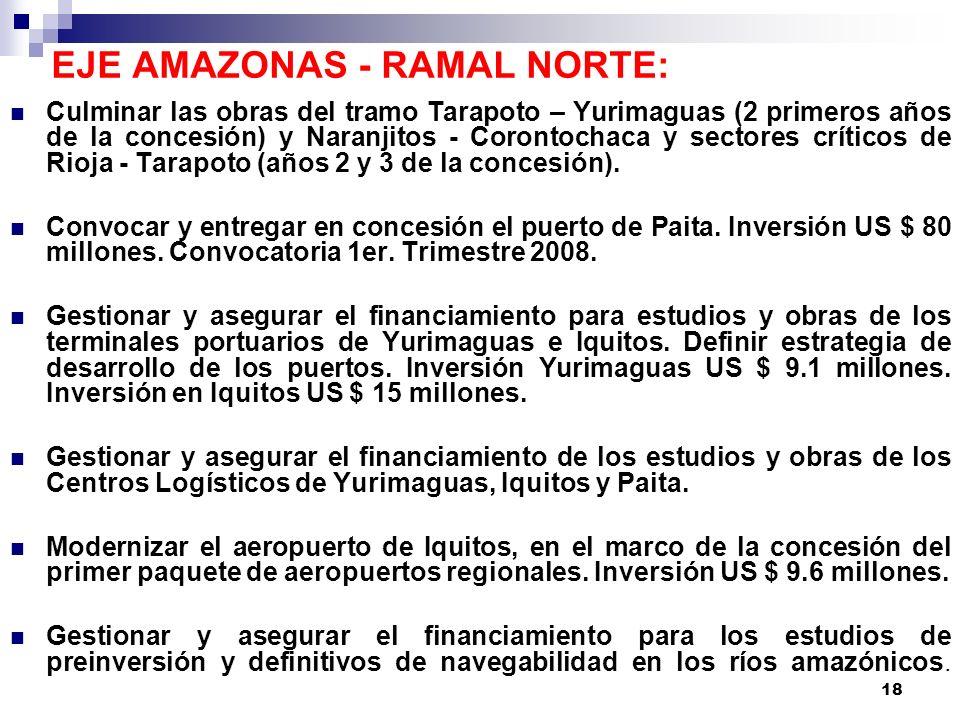 18 EJE AMAZONAS - RAMAL NORTE: Culminar las obras del tramo Tarapoto – Yurimaguas (2 primeros años de la concesión) y Naranjitos - Corontochaca y sectores críticos de Rioja - Tarapoto (años 2 y 3 de la concesión).