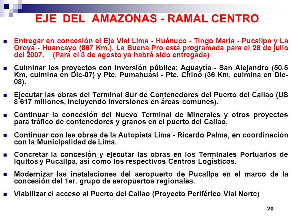 20 EJE DEL AMAZONAS - RAMAL CENTRO Entregar en concesión el Eje Vial Lima - Huánuco - Tingo María - Pucallpa y La Oroya - Huancayo (867 Km.).