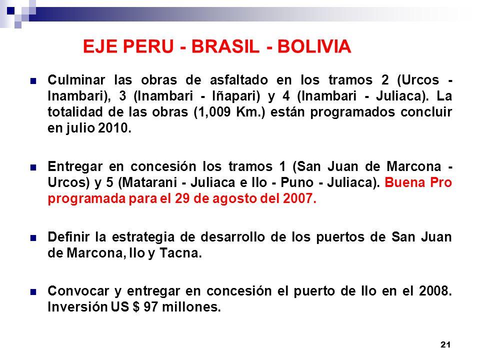 21 EJE PERU - BRASIL - BOLIVIA Culminar las obras de asfaltado en los tramos 2 (Urcos - Inambari), 3 (Inambari - Iñapari) y 4 (Inambari - Juliaca).