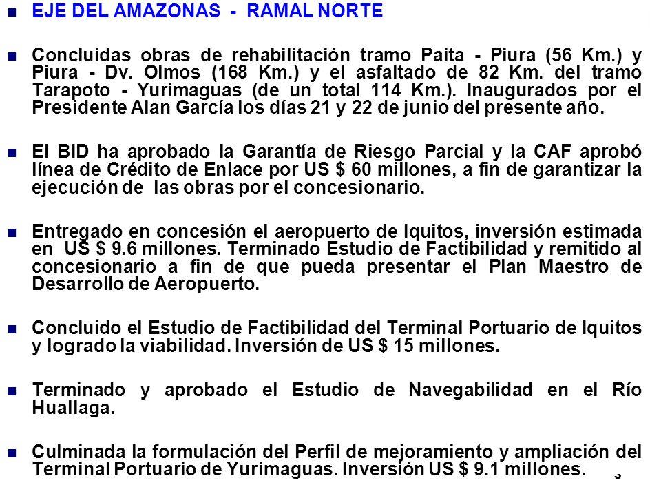 3 EJE DEL AMAZONAS - RAMAL NORTE Concluidas obras de rehabilitación tramo Paita - Piura (56 Km.) y Piura - Dv.