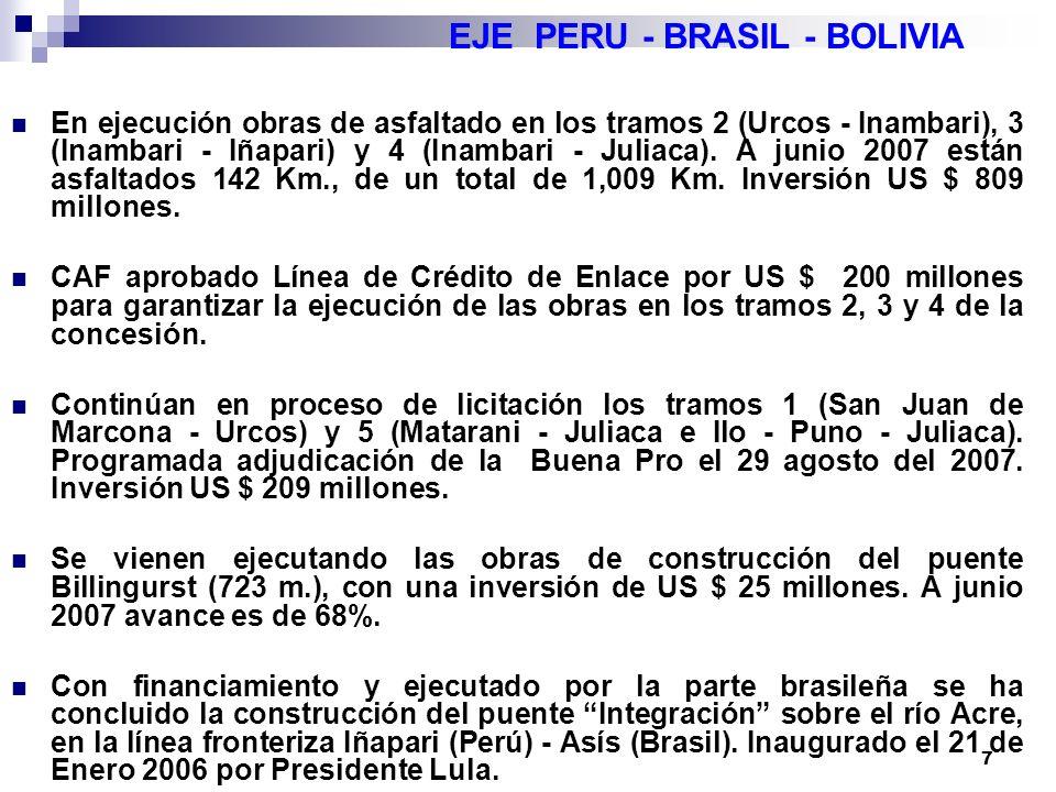 7 EJE PERU - BRASIL - BOLIVIA En ejecución obras de asfaltado en los tramos 2 (Urcos - Inambari), 3 (Inambari - Iñapari) y 4 (Inambari - Juliaca).