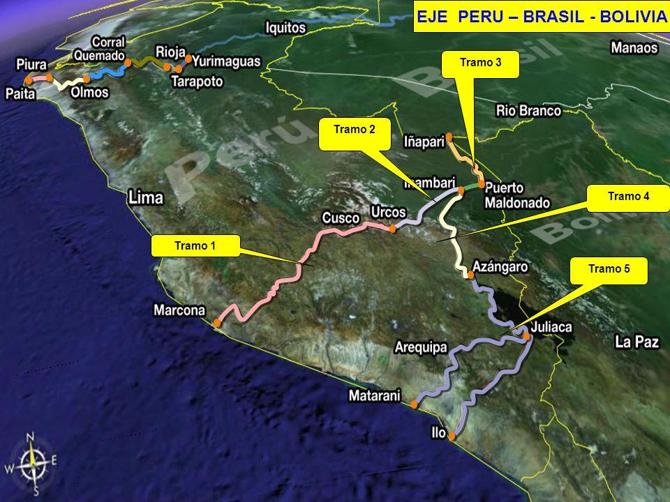 8 EJE PERU – BRASIL - BOLIVIA Tramo 3 Tramo 2 Tramo 4 Tramo 1 Tramo 5
