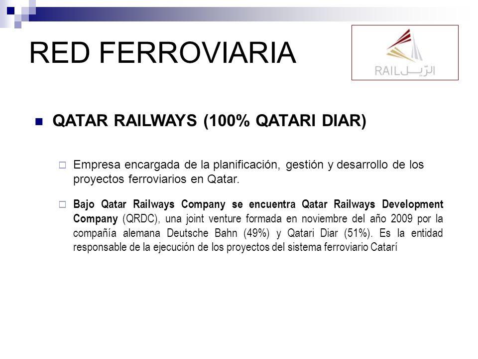 RED FERROVIARIA QATAR RAILWAYS (100% QATARI DIAR) Empresa encargada de la planificación, gestión y desarrollo de los proyectos ferroviarios en Qatar.