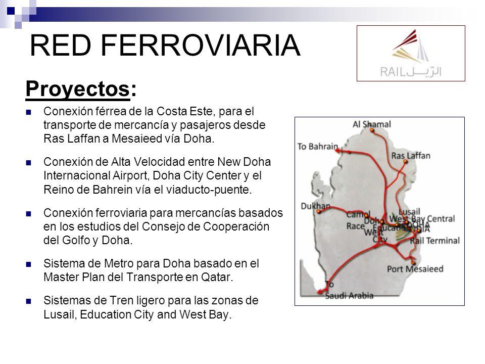 RED FERROVIARIA Proyectos: Conexión férrea de la Costa Este, para el transporte de mercancía y pasajeros desde Ras Laffan a Mesaieed vía Doha. Conexió
