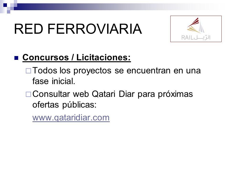 RED FERROVIARIA Concursos / Licitaciones: Todos los proyectos se encuentran en una fase inicial. Consultar web Qatari Diar para próximas ofertas públi