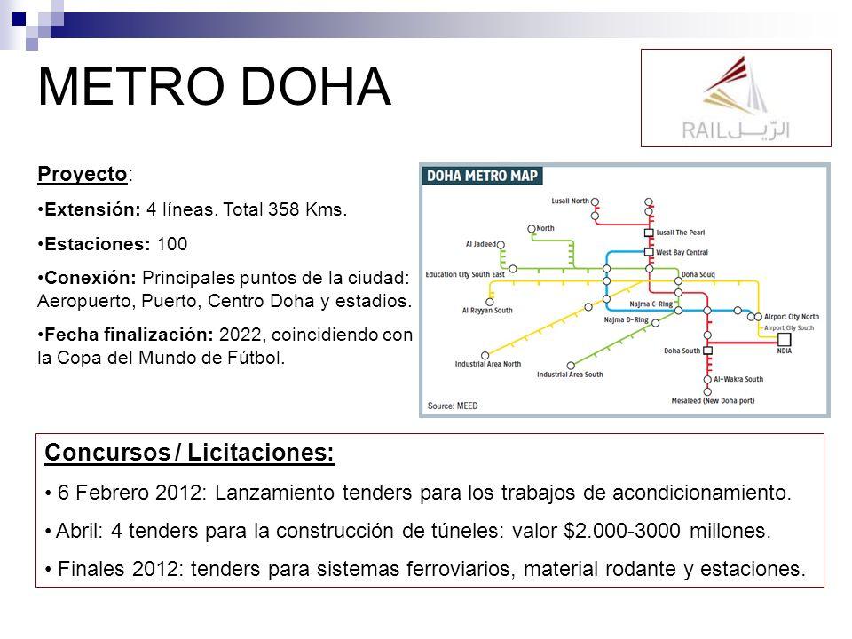 METRO DOHA Proyecto: Extensión: 4 líneas. Total 358 Kms. Estaciones: 100 Conexión: Principales puntos de la ciudad: Aeropuerto, Puerto, Centro Doha y