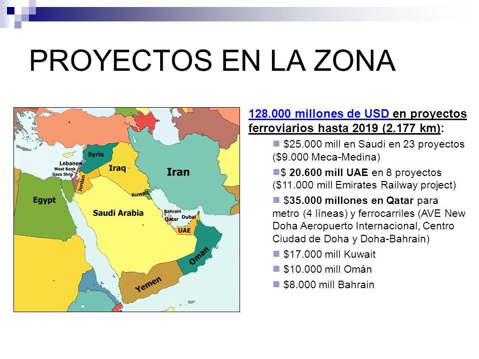 PROYECTOS EN LA ZONA 128.000 millones de USD en proyectos ferroviarios hasta 2019 (2.177 km): $25.000 mill en Saudi en 23 proyectos ($9.000 Meca-Medin
