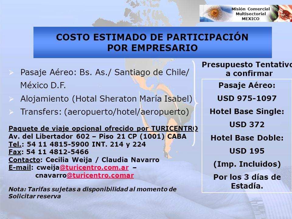 COSTO ESTIMADO DE PARTICIPACIÓN POR EMPRESARIO Pasaje Aéreo: Bs.
