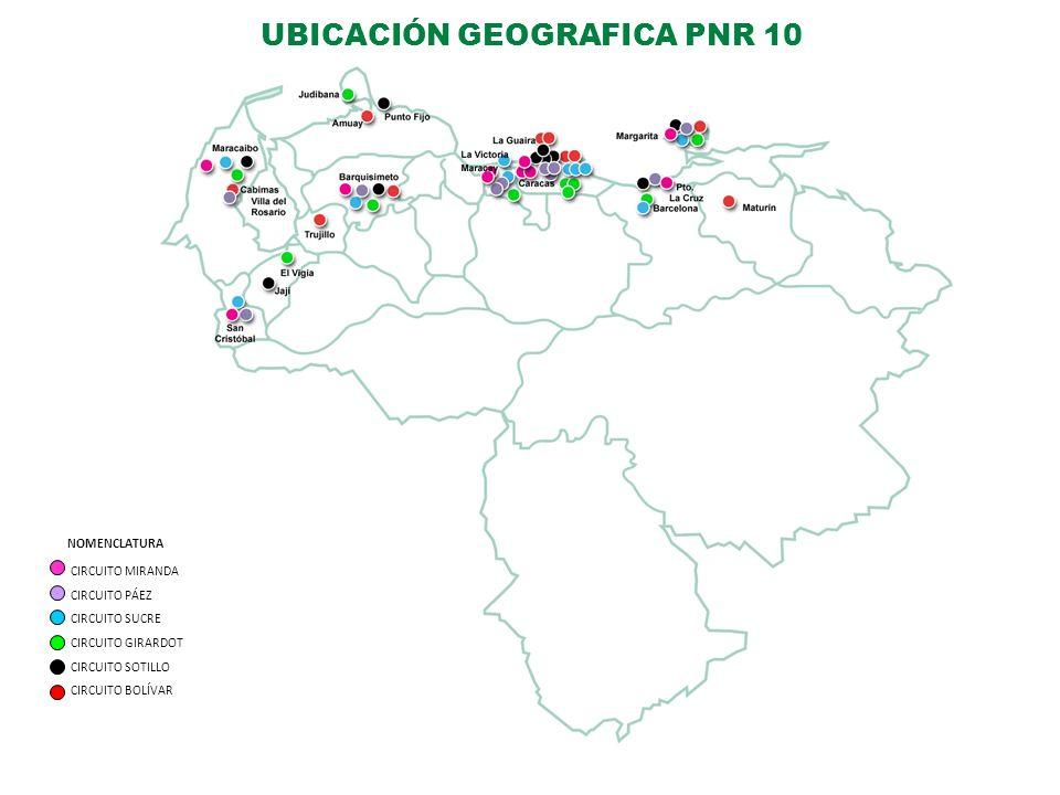 UBICACIÓN GEOGRAFICA PNR 10 NOMENCLATURA CIRCUITO MIRANDA CIRCUITO PÁEZ CIRCUITO SUCRE CIRCUITO GIRARDOT CIRCUITO SOTILLO CIRCUITO BOLÍVAR