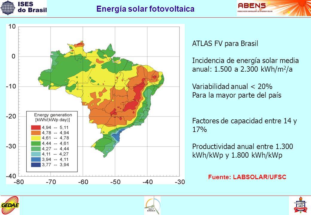 ATLAS FV para Brasil Incidencia de energía solar media anual: 1.500 a 2.300 kWh/m 2 /a Variabilidad anual < 20% Para la mayor parte del país Factores