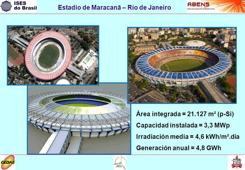Área integrada = 21.127 m² (p-Si) Capacidad instalada = 3,3 MWp Irradiación media = 4,6 kWh/m².día Generación anual = 4,8 GWh Estadio de Maracanã – Ri