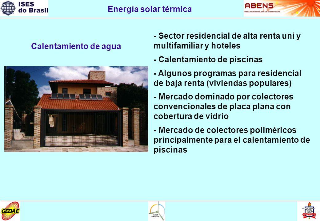 Calentamiento de agua Energía solar térmica - Sector residencial de alta renta uni y multifamiliar y hoteles - Calentamiento de piscinas - Algunos pro