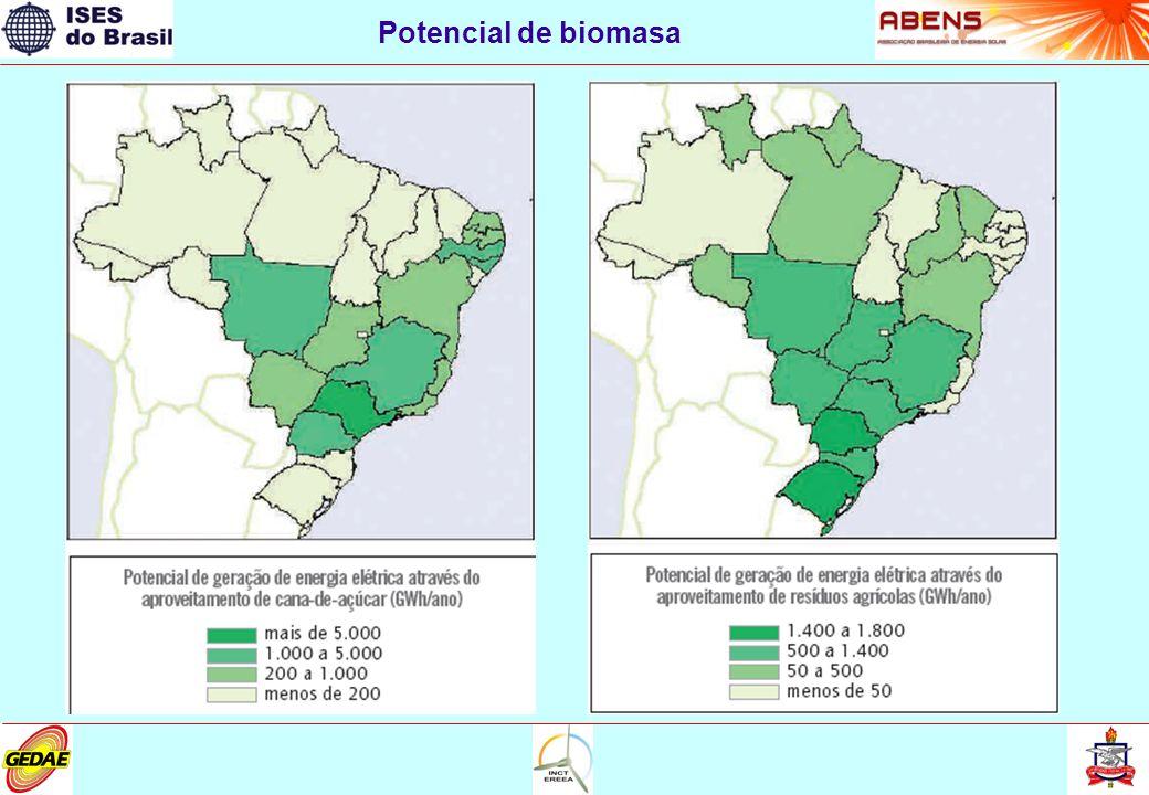 Potencial de biomasa