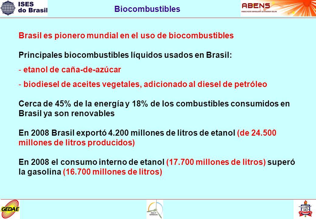 Brasil es pionero mundial en el uso de biocombustibles Principales biocombustibles líquidos usados en Brasil: - etanol de caña-de-azúcar - biodiesel de aceites vegetales, adicionado al diesel de petróleo Cerca de 45% de la energía y 18% de los combustibles consumidos en Brasil ya son renovables En 2008 Brasil exportó 4.200 millones de litros de etanol (de 24.500 millones de litros producidos) En 2008 el consumo interno de etanol (17.700 millones de litros) superó la gasolina (16.700 millones de litros) Biocombustibles