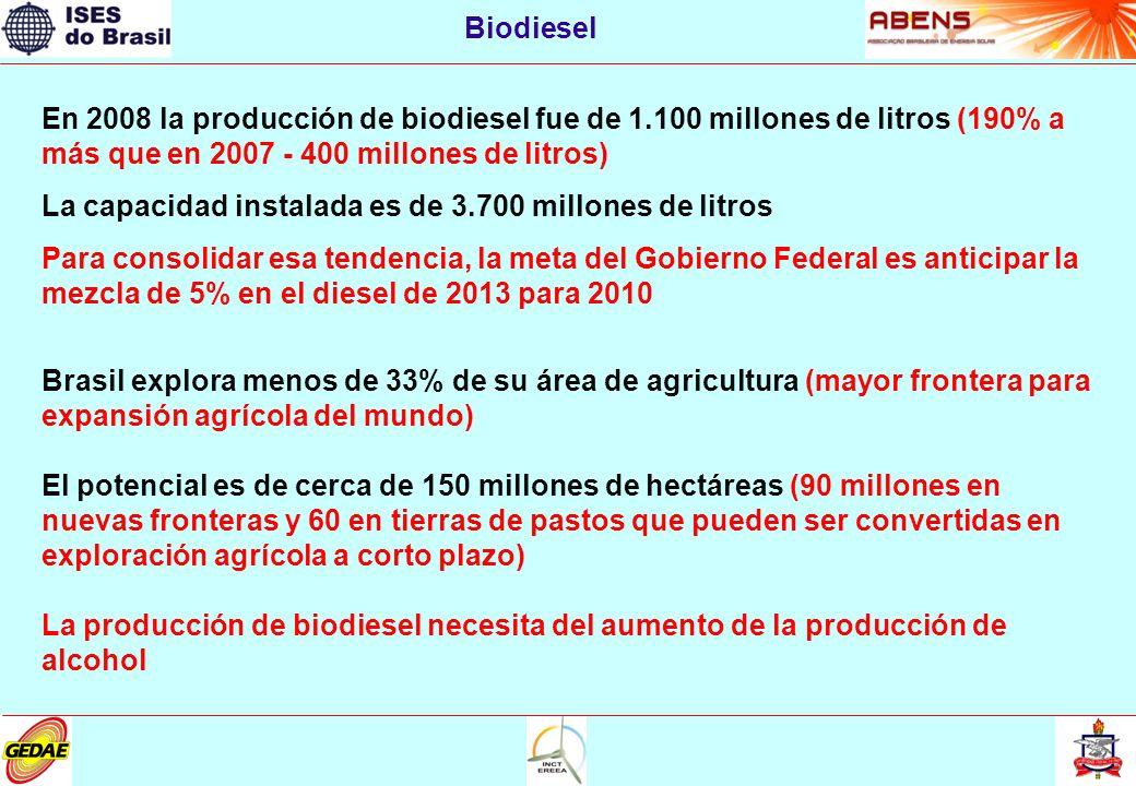 Biodiesel En 2008 la producción de biodiesel fue de 1.100 millones de litros (190% a más que en 2007 - 400 millones de litros) La capacidad instalada es de 3.700 millones de litros Para consolidar esa tendencia, la meta del Gobierno Federal es anticipar la mezcla de 5% en el diesel de 2013 para 2010 Brasil explora menos de 33% de su área de agricultura (mayor frontera para expansión agrícola del mundo) El potencial es de cerca de 150 millones de hectáreas (90 millones en nuevas fronteras y 60 en tierras de pastos que pueden ser convertidas en exploración agrícola a corto plazo) La producción de biodiesel necesita del aumento de la producción de alcohol