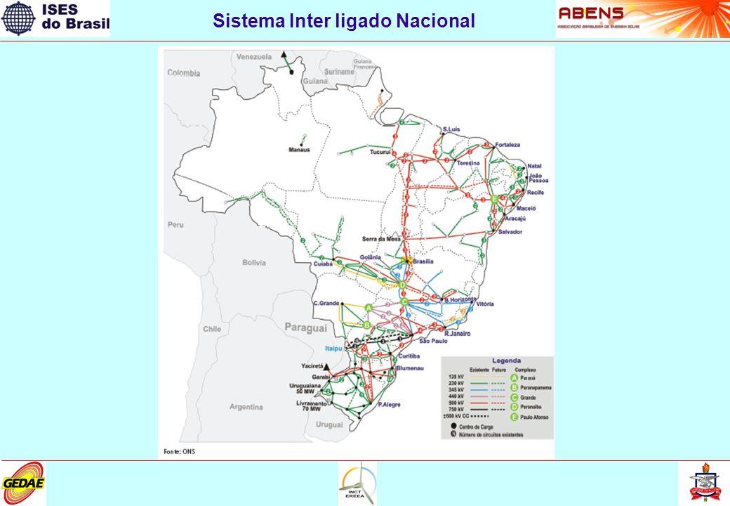 Sistema eléctrico brasileño (07/2009)