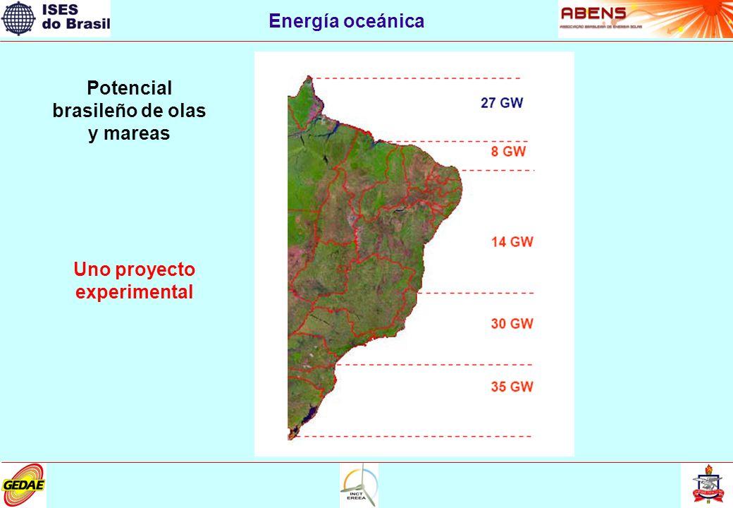Energía oceánica Potencial brasileño de olas y mareas Uno proyecto experimental