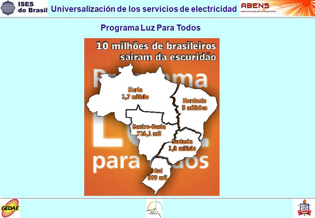 Programa Luz Para Todos Universalización de los servicios de electricidad
