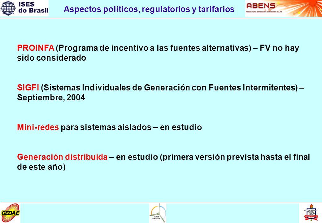 PROINFA (Programa de incentivo a las fuentes alternativas) – FV no hay sido considerado SIGFI (Sistemas Individuales de Generación con Fuentes Intermi